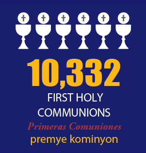 10332 First Holy Communions