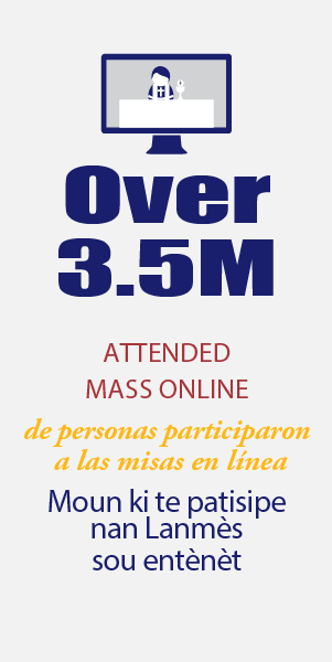 Over 3.5 Millions Attended Mass Online