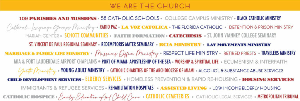 TOGETHER WE ARE THE CHURCH